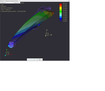FEA and stress analysis in the materials